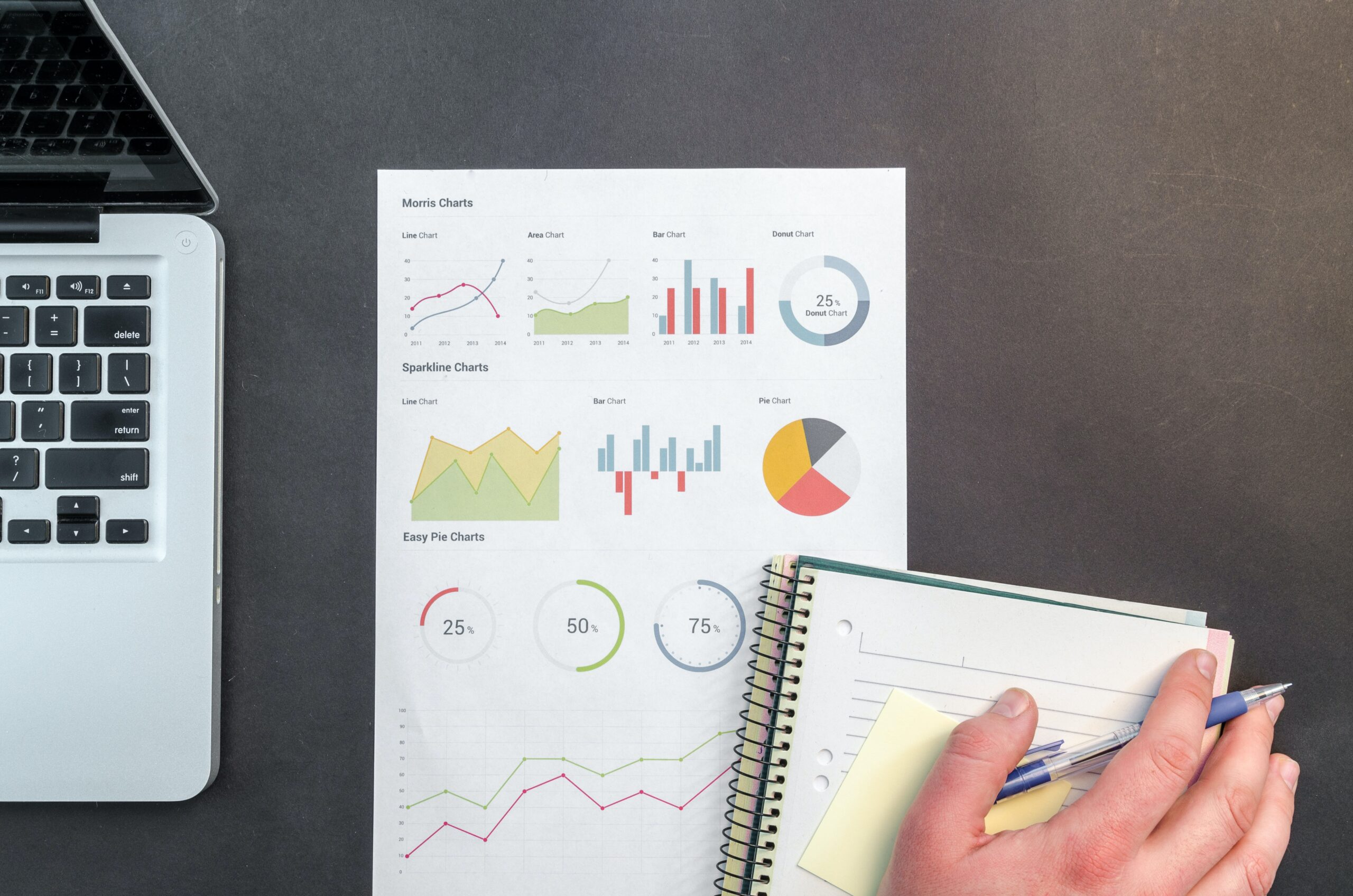 How to Implement Sales Tracking Solutions